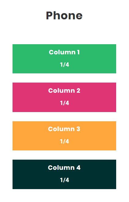 Divi Column Size On Phone
