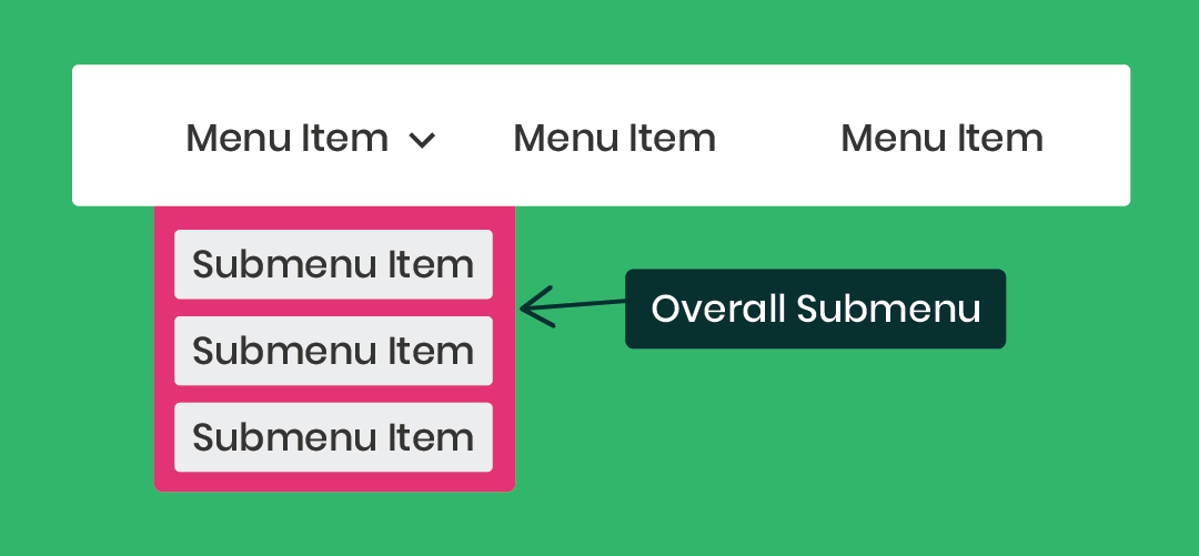 How To Customize And Style The Divi Menu Dropdown Submenu-