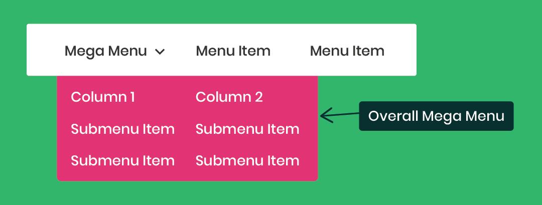 How To style the Divi Mega menu