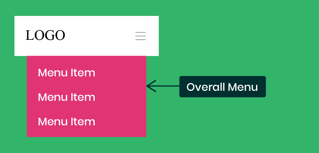 how to style and customize the Divi Theme Builder mobile menu module dropdown
